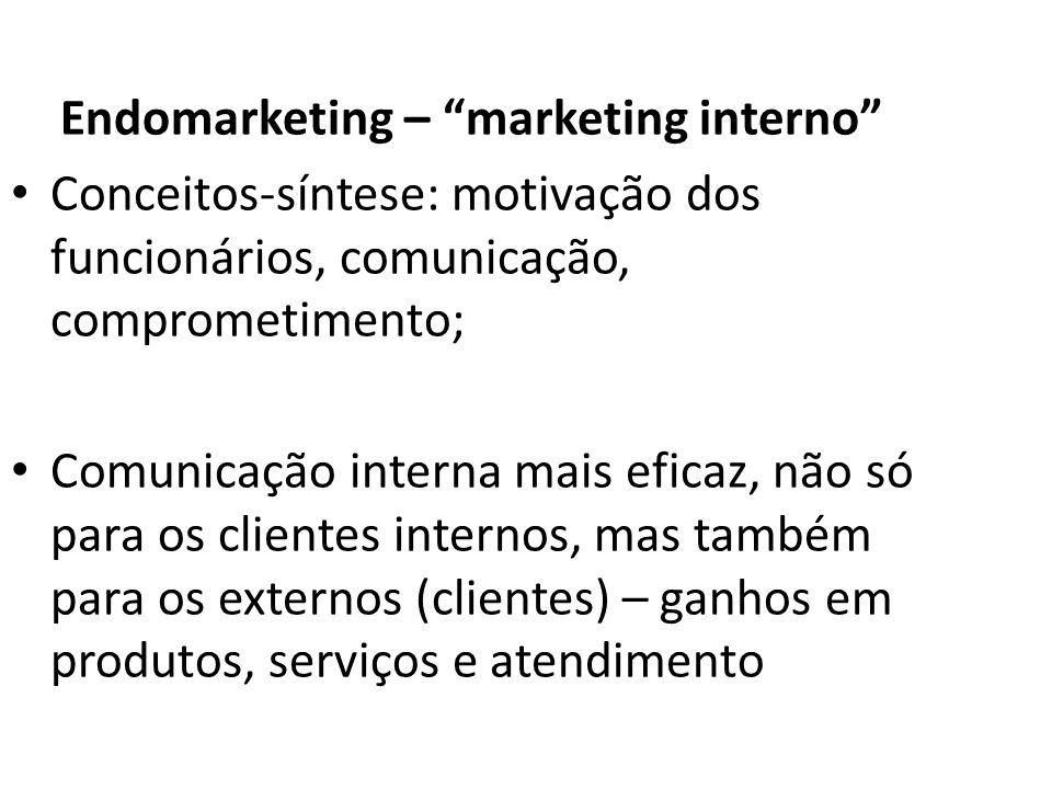 Endomarketing – marketing interno Conceitos-síntese: motivação dos funcionários, comunicação, comprometimento; Comunicação interna mais eficaz, não só para os clientes internos, mas também para os externos (clientes) – ganhos em produtos, serviços e atendimento