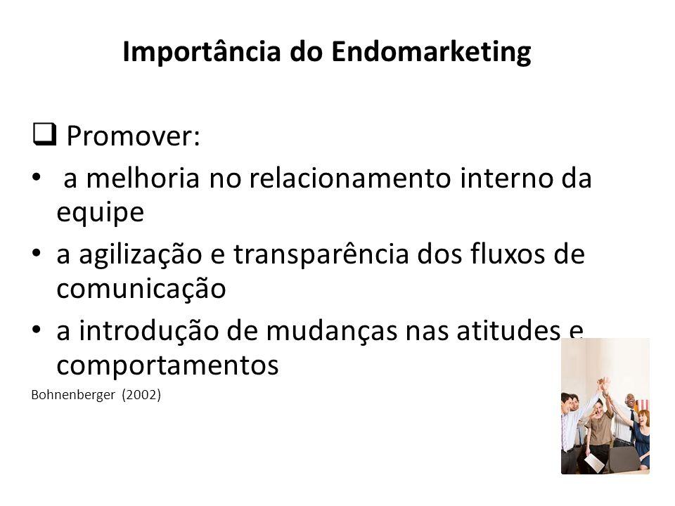 Importância do Endomarketing  Promover: a melhoria no relacionamento interno da equipe a agilização e transparência dos fluxos de comunicação a introdução de mudanças nas atitudes e comportamentos Bohnenberger (2002)