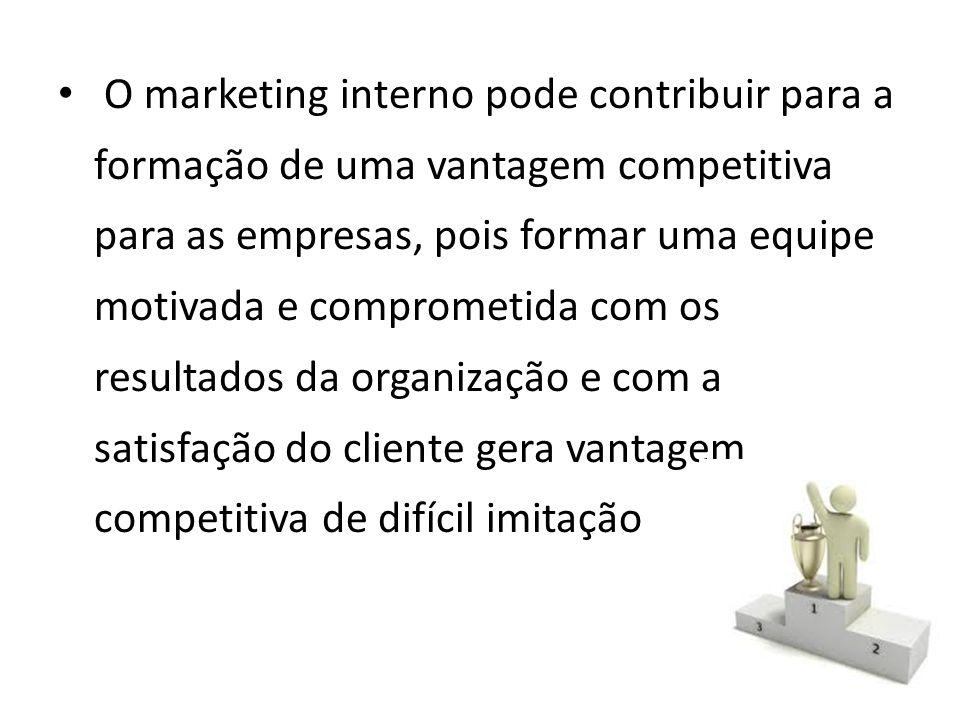 O marketing interno pode contribuir para a formação de uma vantagem competitiva para as empresas, pois formar uma equipe motivada e comprometida com o