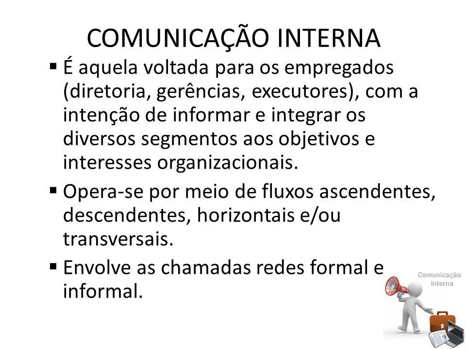 COMUNICAÇÃO INTERNA  É aquela voltada para os empregados (diretoria, gerências, executores), com a intenção de informar e integrar os diversos segmentos aos objetivos e interesses organizacionais.