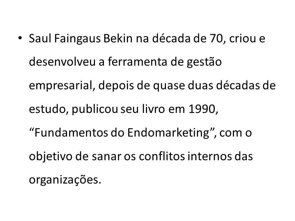 Saul Faingaus Bekin na década de 70, criou e desenvolveu a ferramenta de gestão empresarial, depois de quase duas décadas de estudo, publicou seu livr