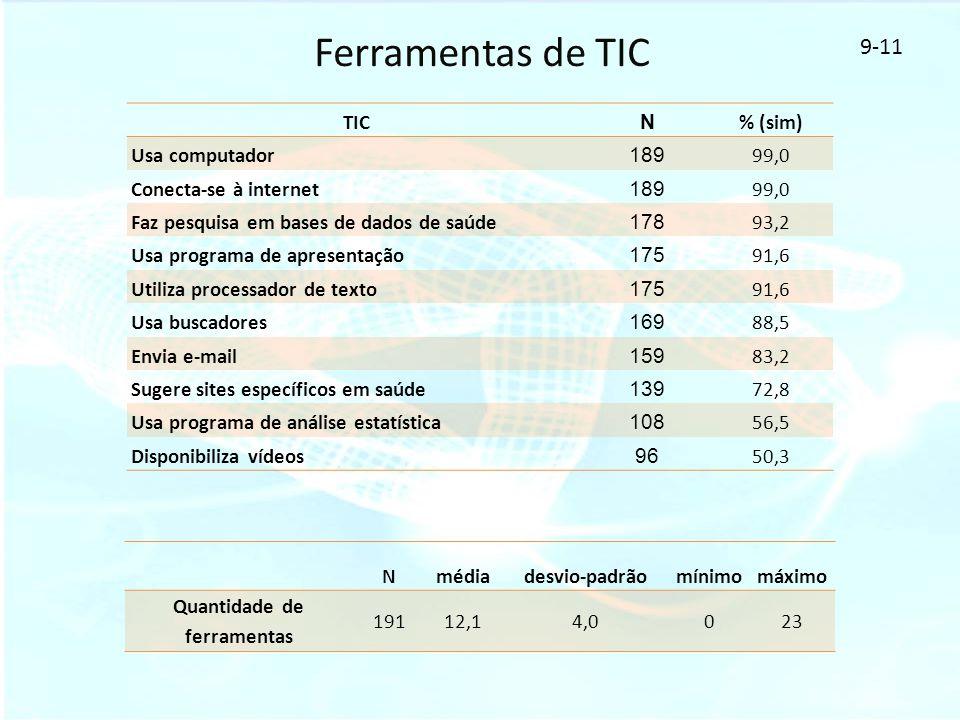 Ferramentas de TIC Nmédiadesvio-padrãomínimomáximo Quantidade de ferramentas 19112,14,0023 9-11 TIC N % (sim) Usa computador 189 99,0 Conecta-se à int