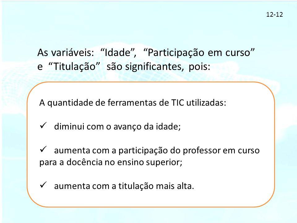A quantidade de ferramentas de TIC utilizadas: diminui com o avanço da idade; aumenta com a participação do professor em curso para a docência no ensi