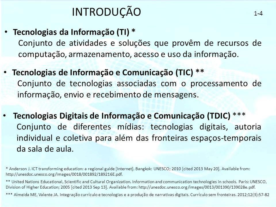 INTRODUÇÃO Tecnologias da Informação (TI) * Conjunto de atividades e soluções que provêm de recursos de computação, armazenamento, acesso e uso da inf