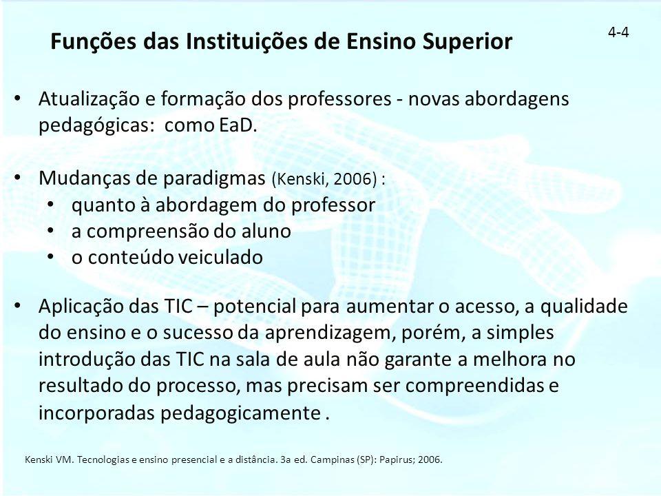 Funções das Instituições de Ensino Superior Atualização e formação dos professores - novas abordagens pedagógicas: como EaD. Mudanças de paradigmas (K