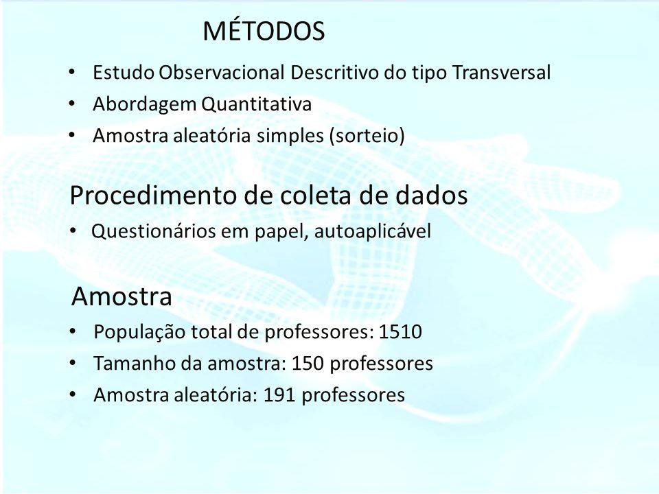 MÉTODOS Estudo Observacional Descritivo do tipo Transversal Abordagem Quantitativa Amostra aleatória simples (sorteio) Procedimento de coleta de dados