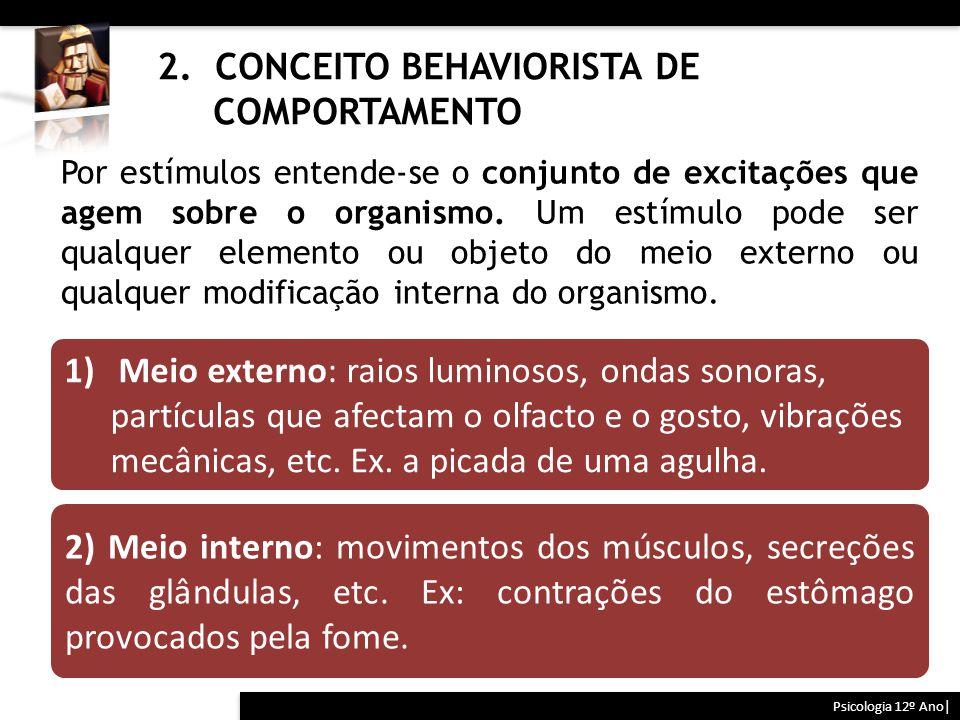 2. CONCEITO BEHAVIORISTA DE COMPORTAMENTO Psicologia 12º Ano| 1)Meio externo: raios luminosos, ondas sonoras, partículas que afectam o olfacto e o gos