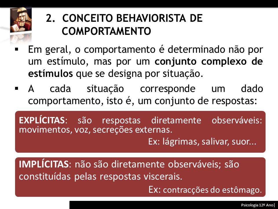 2. CONCEITO BEHAVIORISTA DE COMPORTAMENTO Psicologia 12º Ano| EXPLÍCITAS: são respostas diretamente observáveis: movimentos, voz, secreções externas.