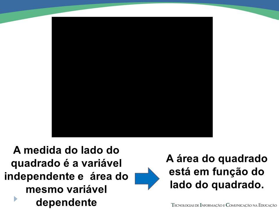 A medida do lado do quadrado é a variável independente e área do mesmo variável dependente A área do quadrado está em função do lado do quadrado.