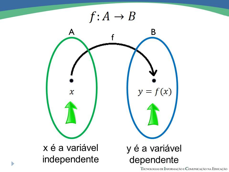 f AB y é a variável dependente x é a variável independente