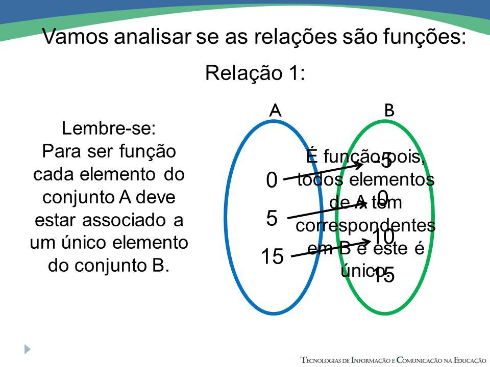 Vamos analisar se as relações são funções: Lembre-se: Para ser função cada elemento do conjunto A deve estar associado a um único elemento do conjunto B.