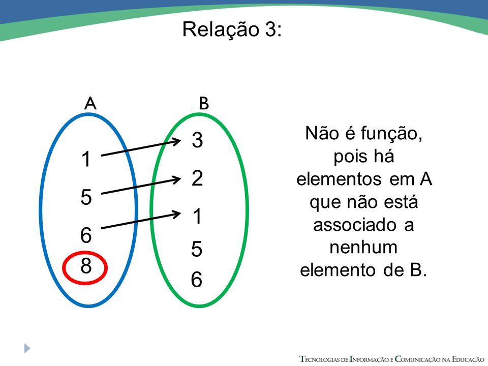 AB 1 5 6 3 2 1 5 8 6 Não é função, pois há elementos em A que não está associado a nenhum elemento de B.