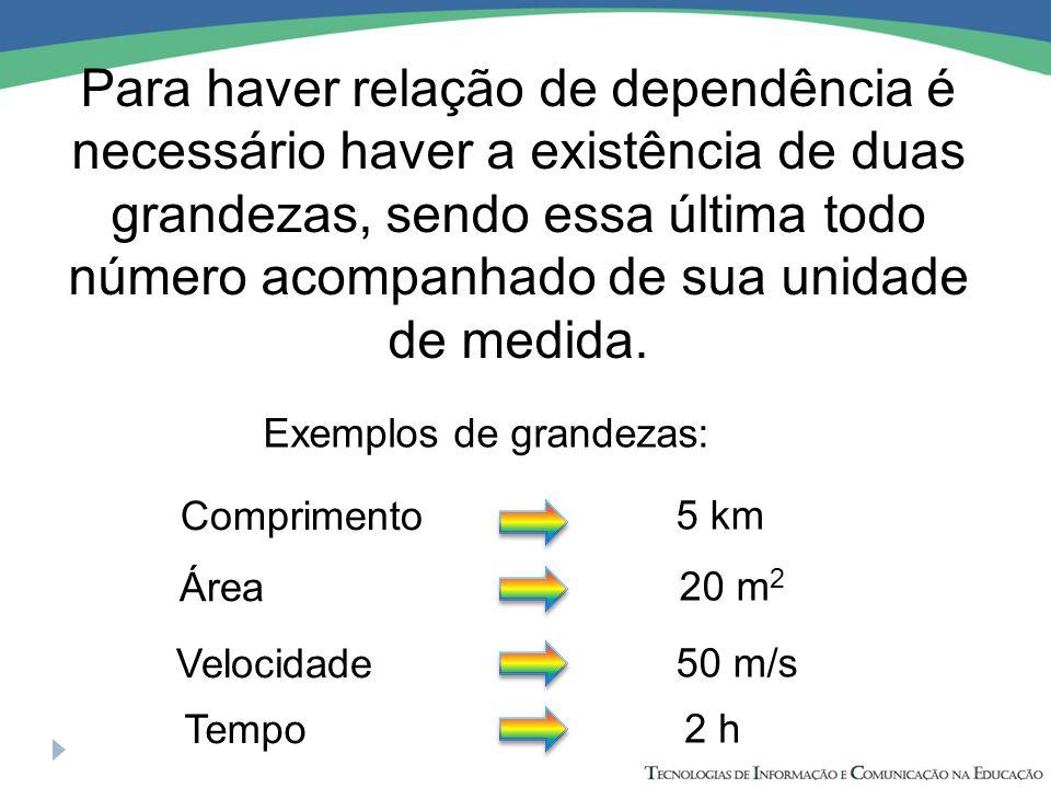 Para haver relação de dependência é necessário haver a existência de duas grandezas, sendo essa última todo número acompanhado de sua unidade de medida.