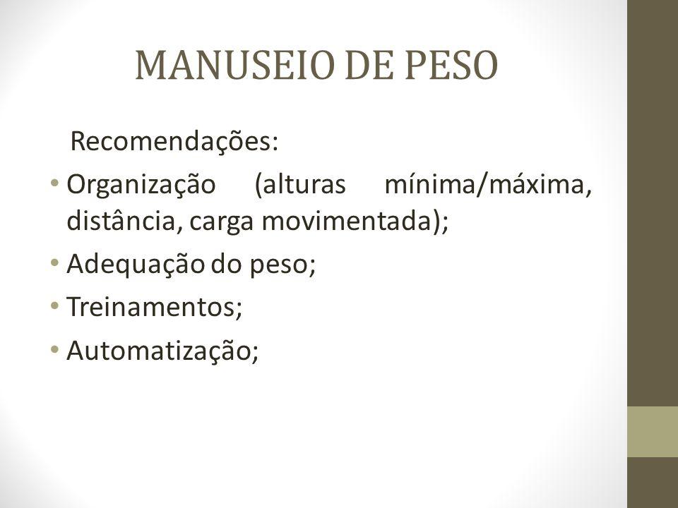 MANUSEIO DE PESO Recomendações: Organização (alturas mínima/máxima, distância, carga movimentada); Adequação do peso; Treinamentos; Automatização;