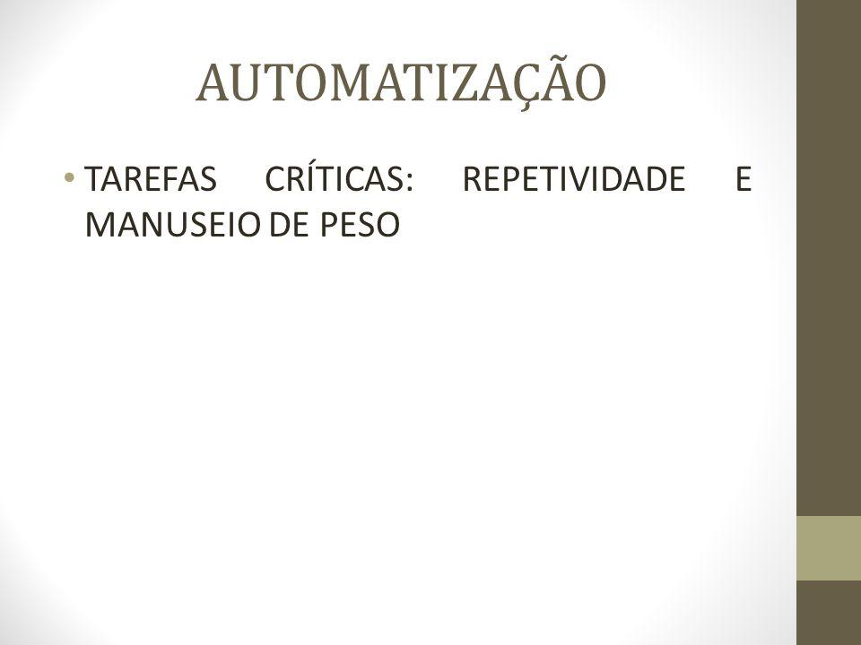 AUTOMATIZAÇÃO TAREFAS CRÍTICAS: REPETIVIDADE E MANUSEIO DE PESO