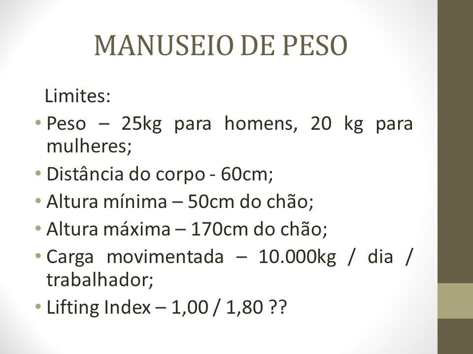 MANUSEIO DE PESO Limites: Peso – 25kg para homens, 20 kg para mulheres; Distância do corpo - 60cm; Altura mínima – 50cm do chão; Altura máxima – 170cm