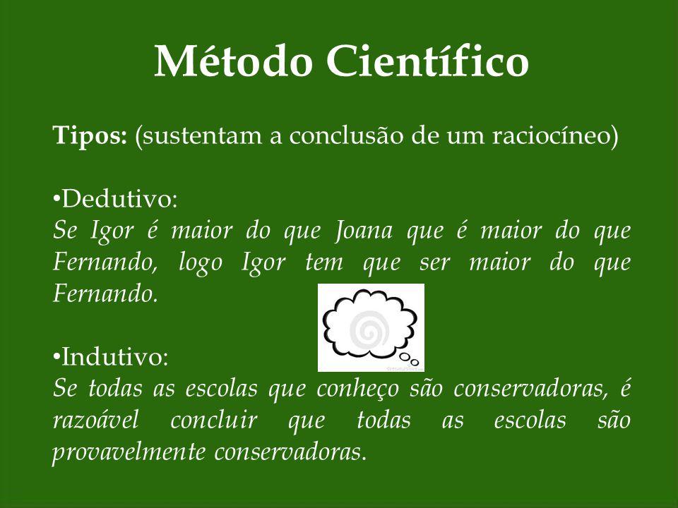 Método Científico Tipos: (sustentam a conclusão de um raciocíneo) Dedutivo: Se Igor é maior do que Joana que é maior do que Fernando, logo Igor tem qu