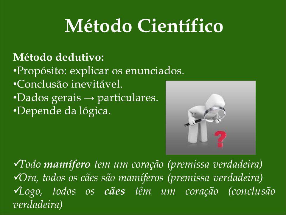 Método Científico Método dedutivo: Propósito: explicar os enunciados. Conclusão inevitável. Dados gerais → particulares. Depende da lógica. Todo mamíf