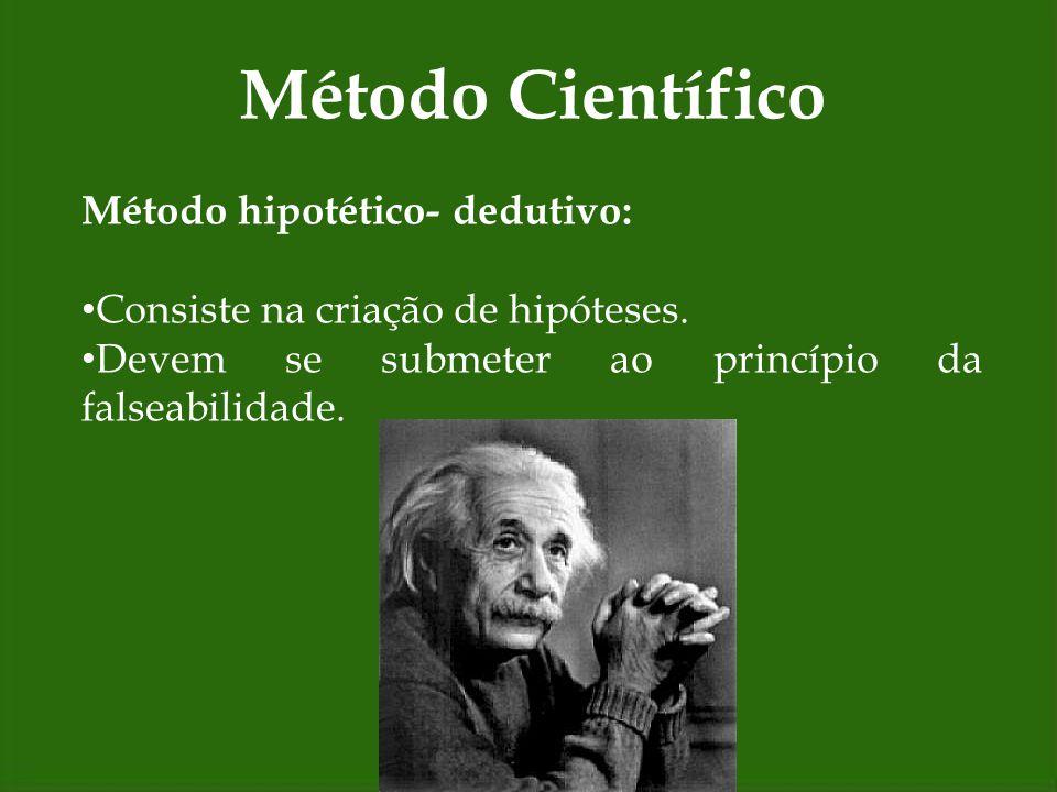 Método hipotético- dedutivo: Consiste na criação de hipóteses. Devem se submeter ao princípio da falseabilidade.