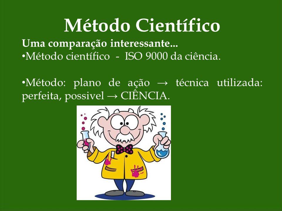 Método Científico Uma comparação interessante... Método científico - ISO 9000 da ciência. Método: plano de ação → técnica utilizada: perfeita, possive