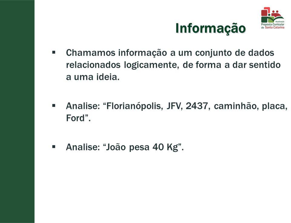 """Informação  Chamamos informação a um conjunto de dados relacionados logicamente, de forma a dar sentido a uma ideia.  Analise: """"Florianópolis, JFV,"""