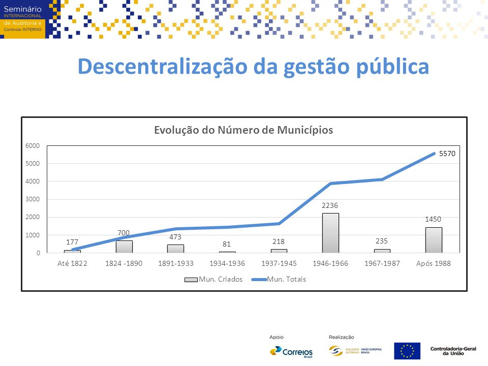 Descentralização da gestão pública