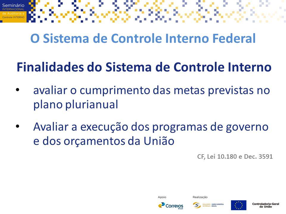 Finalidades do Sistema de Controle Interno avaliar o cumprimento das metas previstas no plano plurianual Avaliar a execução dos programas de governo e