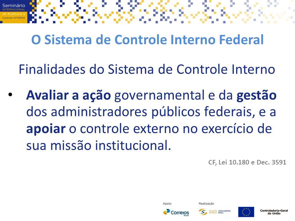 Finalidades do Sistema de Controle Interno Avaliar a ação governamental e da gestão dos administradores públicos federais, e a apoiar o controle exter