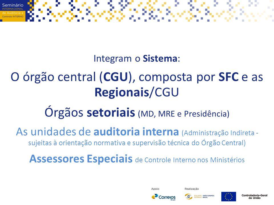 Integram o Sistema: O órgão central (CGU), composta por SFC e as Regionais/CGU Órgãos setoriais (MD, MRE e Presidência) As unidades de auditoria inter