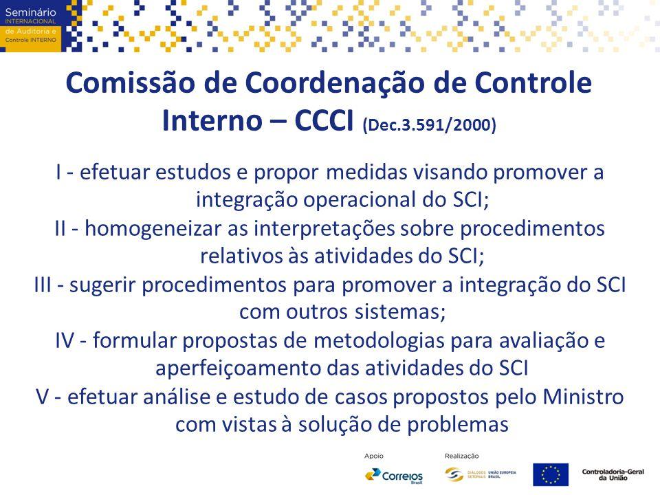 Comissão de Coordenação de Controle Interno – CCCI (Dec.3.591/2000) I - efetuar estudos e propor medidas visando promover a integração operacional do