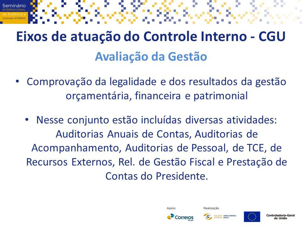 Eixos de atuação do Controle Interno - CGU Avaliação da Gestão Comprovação da legalidade e dos resultados da gestão orçamentária, financeira e patrimo