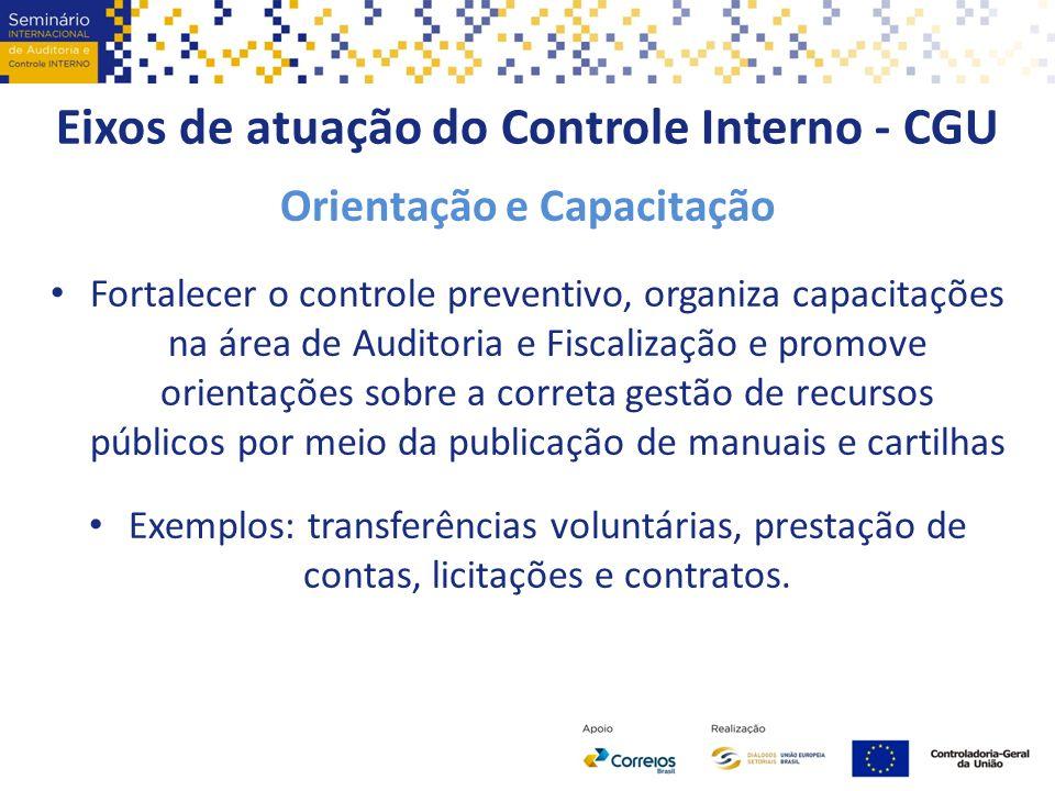 Eixos de atuação do Controle Interno - CGU Orientação e Capacitação Fortalecer o controle preventivo, organiza capacitações na área de Auditoria e Fis