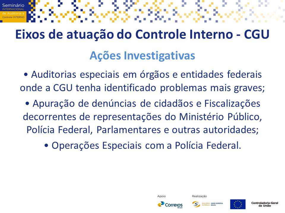 Eixos de atuação do Controle Interno - CGU Ações Investigativas Auditorias especiais em órgãos e entidades federais onde a CGU tenha identificado prob