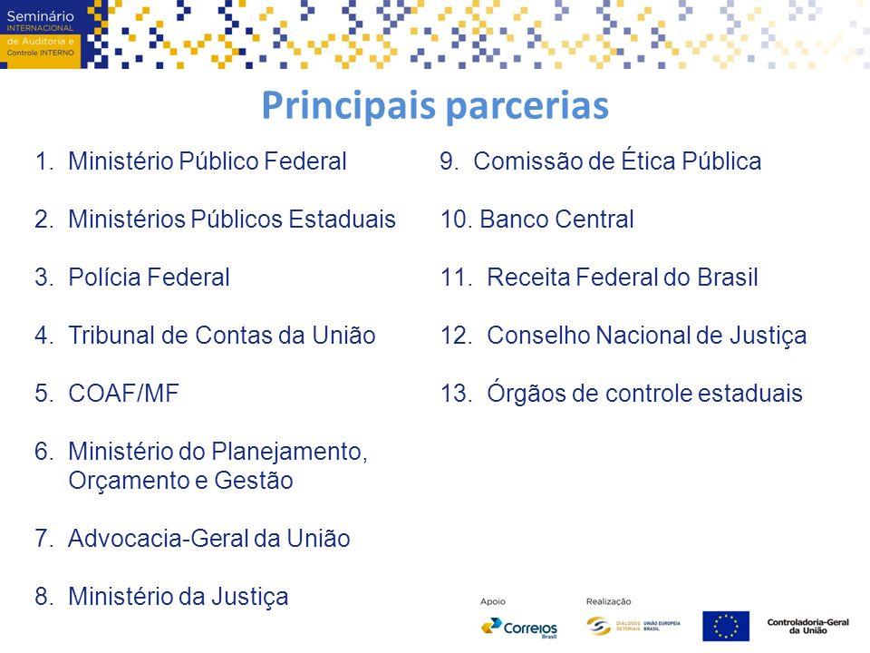 Principais parcerias  Ministério Público Federal  Ministérios Públicos Estaduais  Polícia Federal  Tribunal de Contas da União  COAF/MF  M