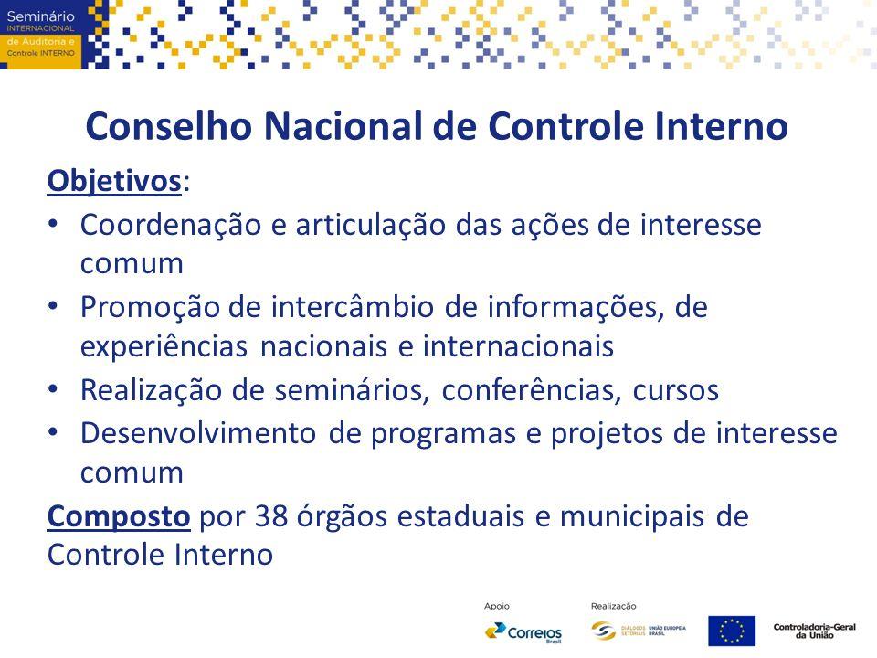 Conselho Nacional de Controle Interno Objetivos: Coordenação e articulação das ações de interesse comum Promoção de intercâmbio de informações, de exp