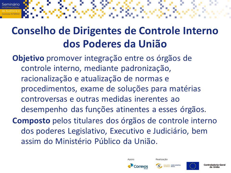 Conselho de Dirigentes de Controle Interno dos Poderes da União Objetivo promover integração entre os órgãos de controle interno, mediante padronizaçã