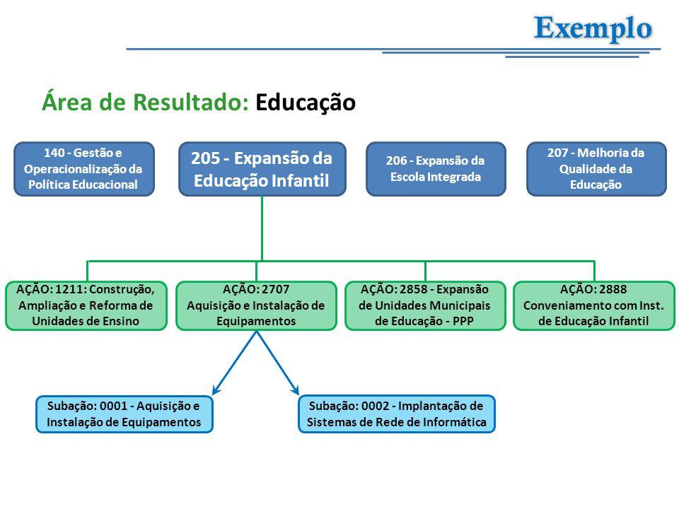 140 - Gestão e Operacionalização da Política Educacional 205 - Expansão da Educação Infantil 206 - Expansão da Escola Integrada AÇÃO: 1211: Construção