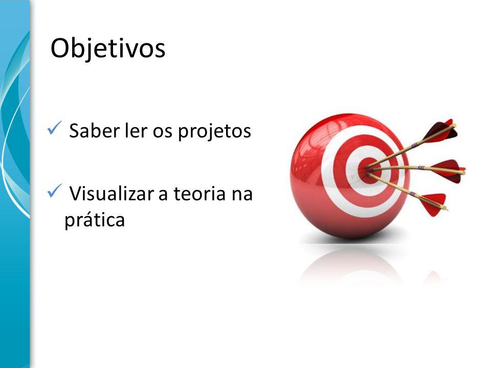 * Avaliação da situação atual e perspectivas para a ação municipal * Demonstrativos e Relatórios: 1.