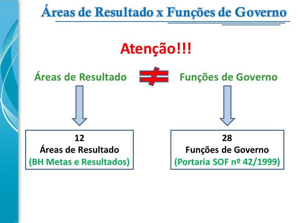 Atenção!!! Áreas de Resultado Funções de Governo 12 Áreas de Resultado (BH Metas e Resultados) 28 Funções de Governo (Portaria SOF nº 42/1999)