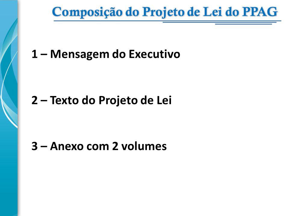 1 – Mensagem do Executivo 2 – Texto do Projeto de Lei 3 – Anexo com 2 volumes