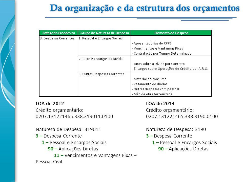 LOA de 2012 Crédito orçamentário: 0207.131221465.338.319011.0100 Natureza de Despesa: 319011 3 – Despesa Corrente 1 – Pessoal e Encargos Sociais 90 –
