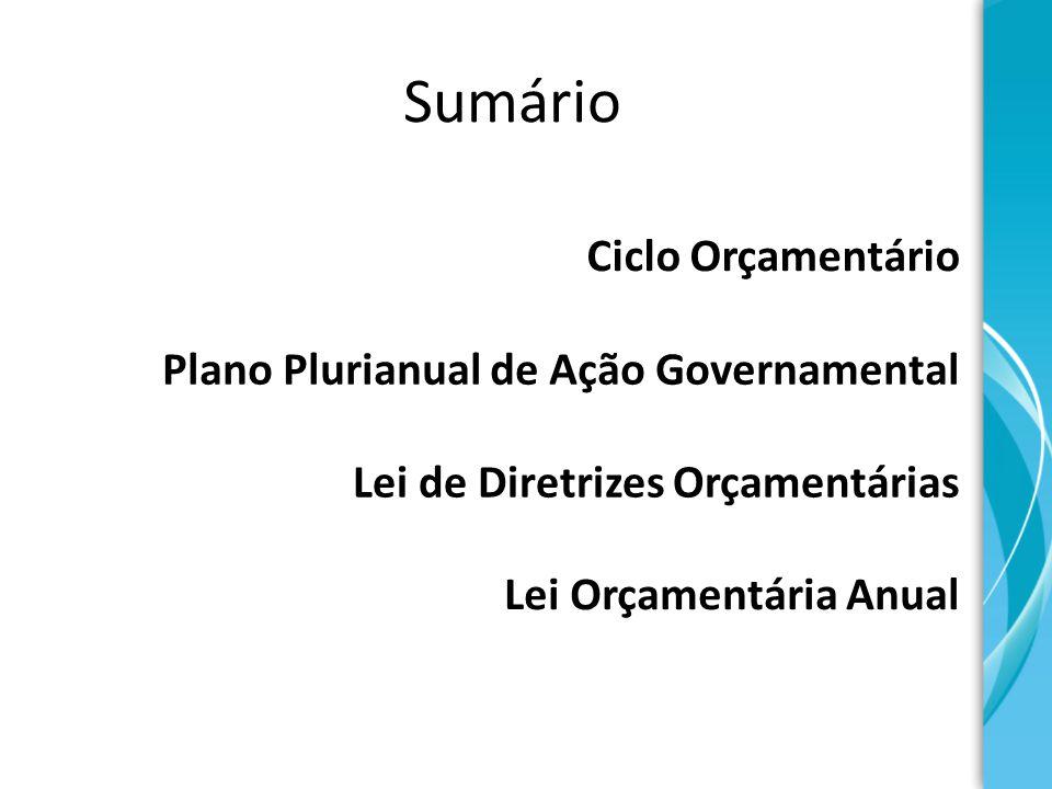 Conjunto de Programas p/ 4 anos Prioridades para o ano seguinte Alocação de recursos para execução dos programas Instrumentos Fundamentais de Planejamento/Orçamento definidos pela CF/88: PPA, LDO e LOA (art.