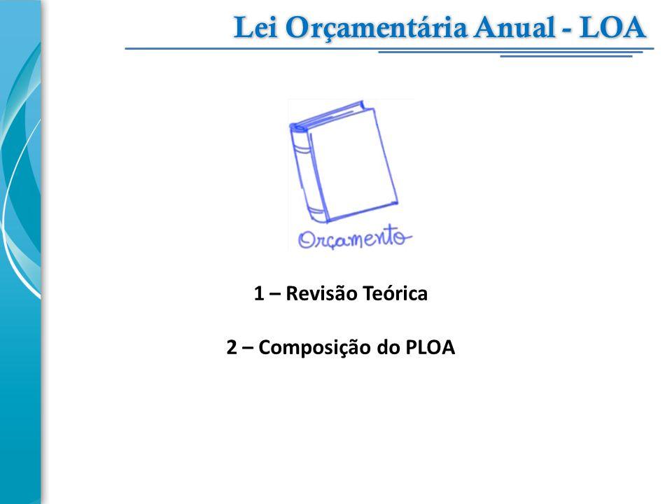 1 – Revisão Teórica 2 – Composição do PLOA