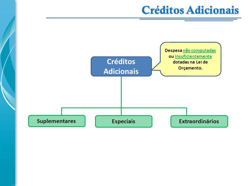 Créditos Adicionais Suplementares EspeciaisExtraordinários Despesa não computadas ou insuficientemente dotadas na Lei de Orçamento.