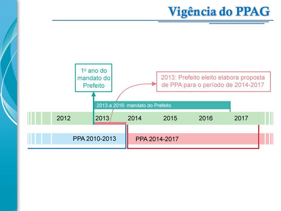 Autorizada a abertura de créditos suplementares até o valor de R$1.720.302.934,35 para quaisquer dotações.