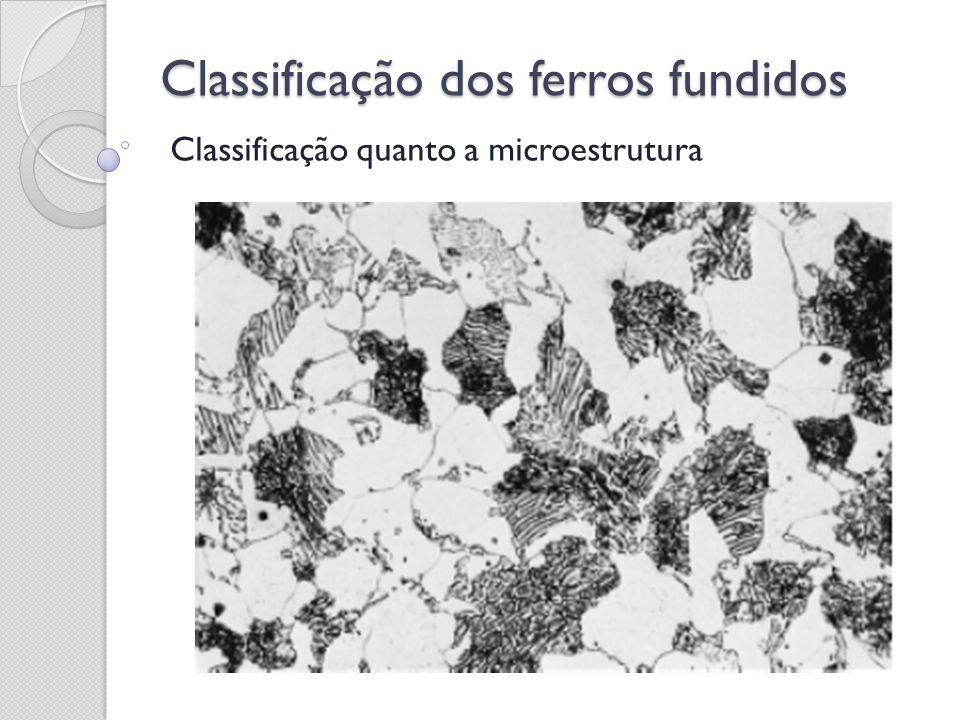 Classificação dos ferros fundidos Classificação quanto a microestrutura