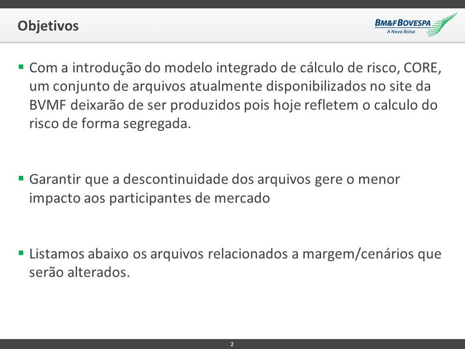 Objetivos  Com a introdução do modelo integrado de cálculo de risco, CORE, um conjunto de arquivos atualmente disponibilizados no site da BVMF deixar