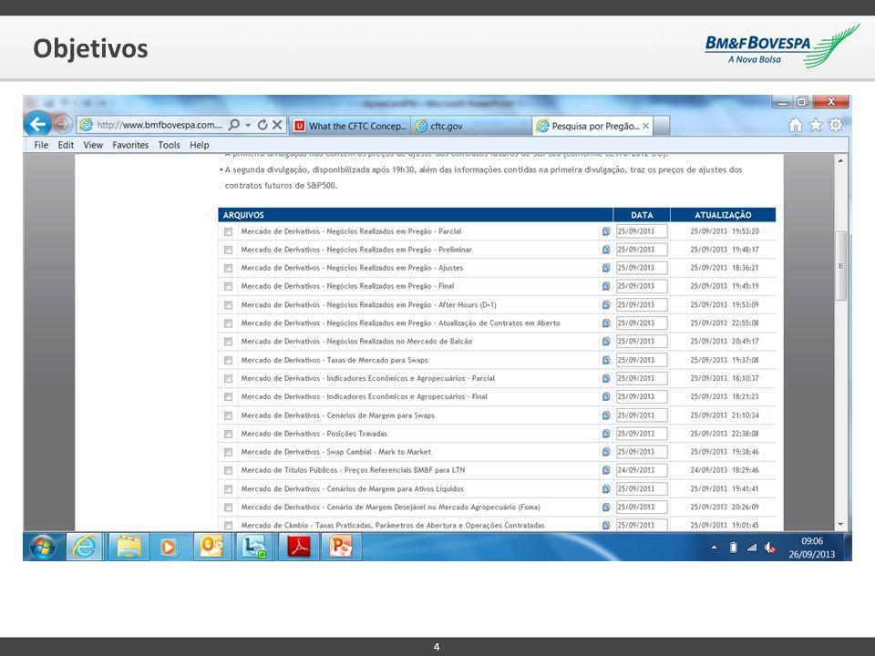  Com a introdução do modelo integrado de cálculo de risco, CORE, um conjunto de arquivos atualmente disponibilizados no site da BVMF deixarão de ser