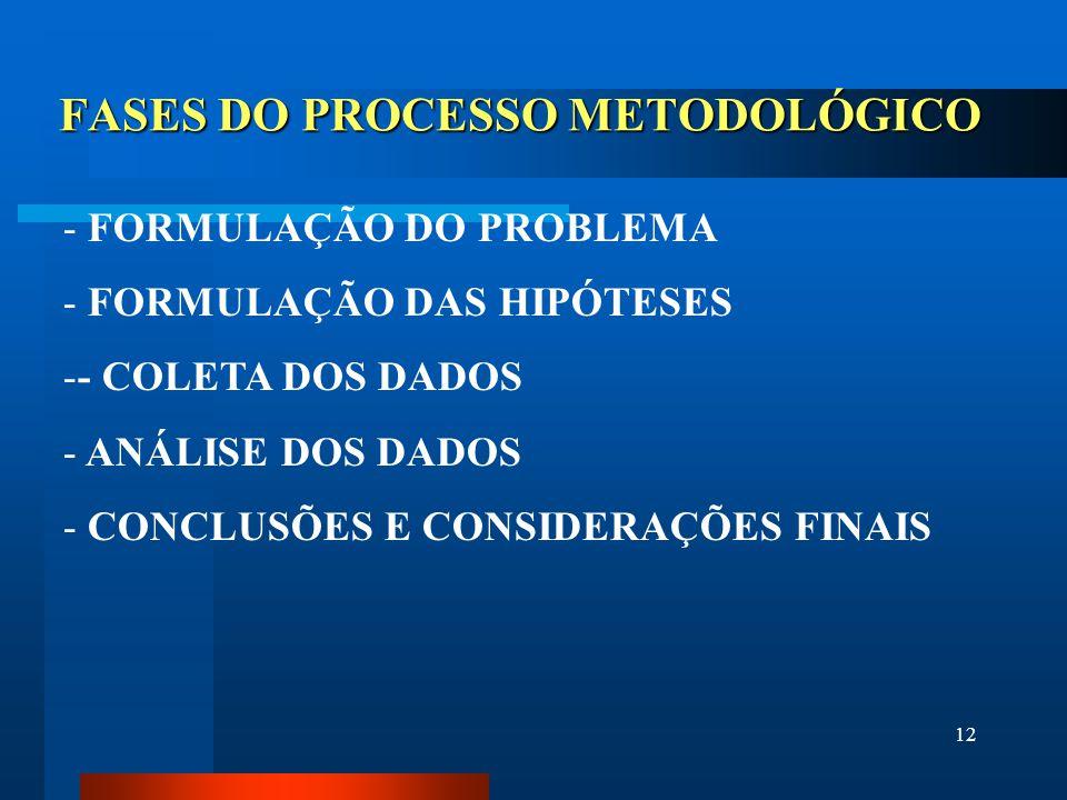 12 FASES DO PROCESSO METODOLÓGICO - FORMULAÇÃO DO PROBLEMA - FORMULAÇÃO DAS HIPÓTESES -- COLETA DOS DADOS - ANÁLISE DOS DADOS - CONCLUSÕES E CONSIDERA