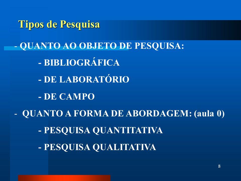 8 Tipos de Pesquisa - QUANTO AO OBJETO DE PESQUISA: - BIBLIOGRÁFICA - DE LABORATÓRIO - DE CAMPO - QUANTO A FORMA DE ABORDAGEM: (aula 0) - PESQUISA QUA